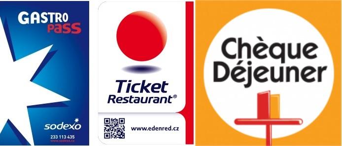 Ticket restaurant, gastro pass sodexo